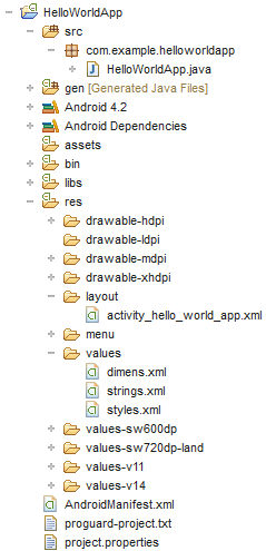 HelloWorldApp Project Structure in Android